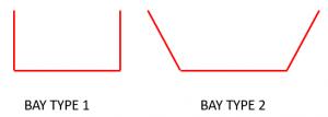 Bay Window Shapes